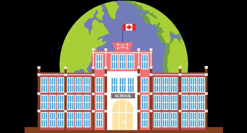 Planet School: Building a Greener World